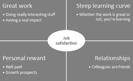 job satisf